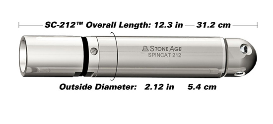 Spincat downhole wash tools for oil and gas industry